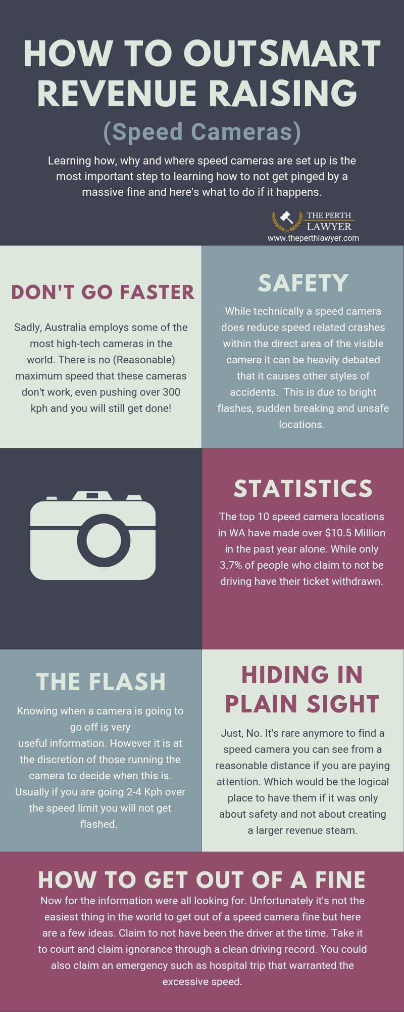 Speed camera Laws
